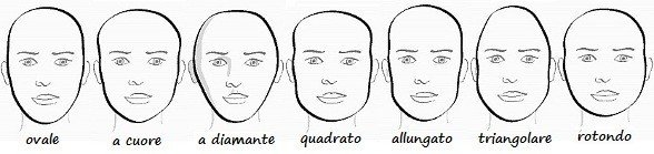 Forma del viso e taglio capelli